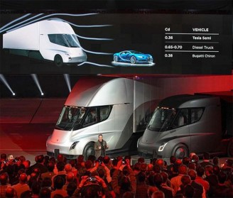 tesla-semi-truck-aerodynamics-vs-bugatti-chiron